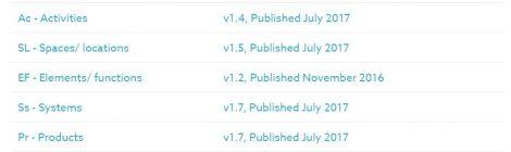 Uniclass 2015 July 2017 Update
